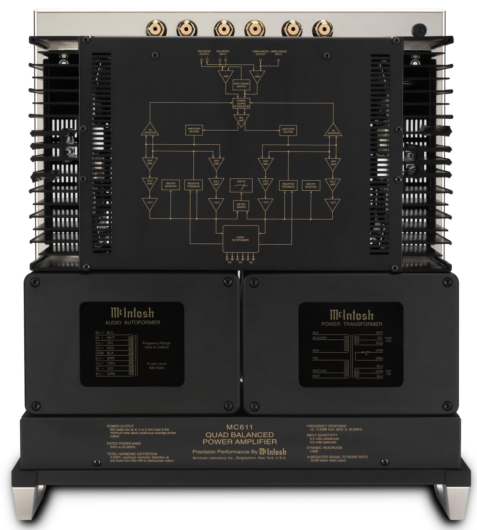 McIntosh MC611 Quad Balanced Power Amplifier